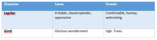 charactermaplotr